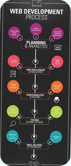 Дизайн волгоград продвижение сайтов в интернете new topic оптика люкс севастополь официальный сайт
