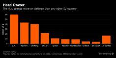Britain's Brexit Negotiating Cards - Guido FawkesEuro Guido