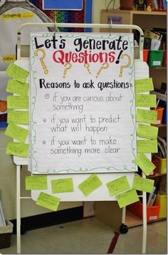 Great idea for the reading strategy of questioning by lorene