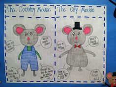 Compare/Contrast City/ Country Second Grade- Social Studies- Geography Strand- Human Systems- Cultures develop in unique ways, in part through the influence of they physical environment/ interactions among cultures lead to sharing ways of life. This activity relates to social studies because it helps the students learn how cultures (city/country) are different but still meet their needs. The Country Mouse and the City Mouse: A Retelling of Aesop's Fable- By Jason Strange