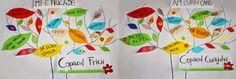 Cum transform fricile in dorinte? Atelier de comunicare pentru copii 7-9 ani