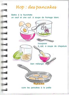 Pancakes - Tambouille.fr No Cook Desserts, Delicious Desserts, Yummy Food, My Recipes, Sweet Recipes, Cooking Recipes, Cartoon Recipe, Pancakes Easy, English Food
