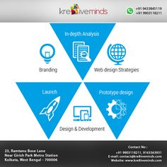 Get all types of Web Solution from Us.