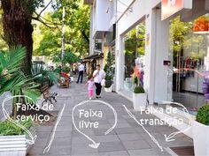 As três faixas de uma calçada bem dimensionada. (Foto: Luísa Schardong/EMBARQ Brasil)