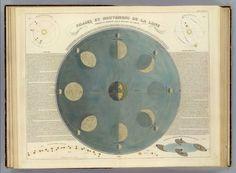So special.  Phases et mouvemens de la lune. Dresse et dessine par E. Soulier, de Sauve. Chez J. Andriveau-Goujon, Paris, Rue du Bac, no. 17. 1850. Jenotte sculp.  http://www.davidrumsey.com/luna/servlet/detail/