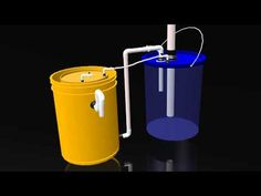 """Animation of """"The Solar CITIES mini Biogas Digester"""" - YouTube"""