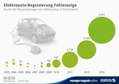 http://www.manager-magazin.de/unternehmen/autoindustrie/a-972199.html