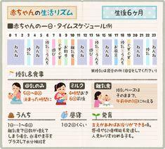 赤ちゃんの生活リズム表を作ろう!タイムスケジュール例 - ベビリナ Chibi, Baby Care Tips, Baby Massage, Childcare, Baby Room, Baby Kids, Happy, Schedule, Tips