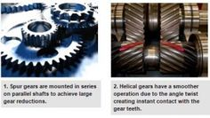 Whats the Difference Between Spur Helical Bevel and Worm Gears?
