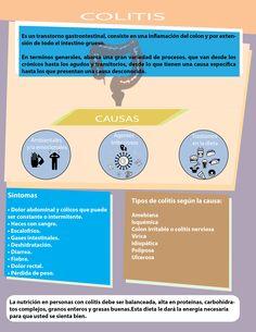 Información básica sobre colitis