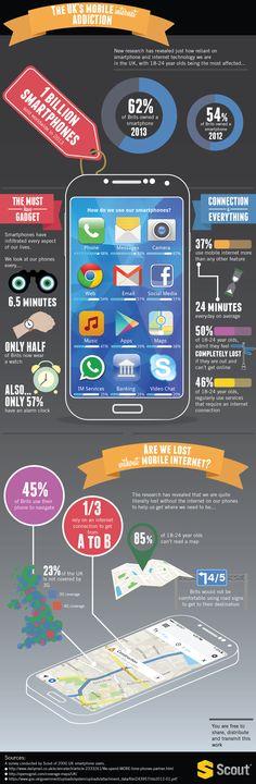 The UK's mobile internet addiction
