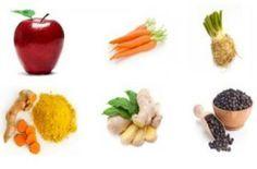 Jus anti-inflammatoire Curcuma + Gingembre | Bienfaits, Vertus, Posologie, Danger