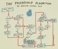 The Friendship Algorithm by Dr. Sheldon Cooper