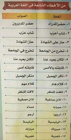 اخطاء شائعه في اللغه العربيه. ~ •° Beautiful Arabic Words, Arabic Love Quotes, English Vocabulary List, Islamic Phrases, Arabic Poetry, Arabic Lessons, Arabic Language, Learning Arabic, Baghdad