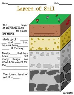 2nd grade earth space science worksheets free for Different types of soil for kids