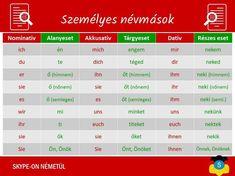 Deutsch Language, German Language, Learn English, Languages, Learning, German Grammar, Hungary, Learn German, Learning English
