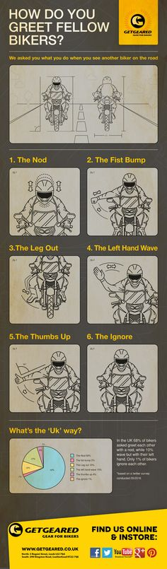 Read our infographic to find out which motorcycle greetings are most commonly used in the UK: http://www.getgeared.co.uk/how-do-you-greet-fellow-bikers