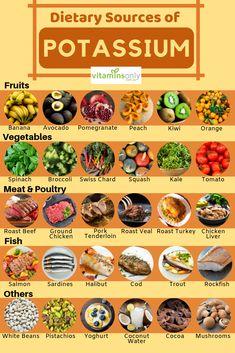 what makes your potassium go low