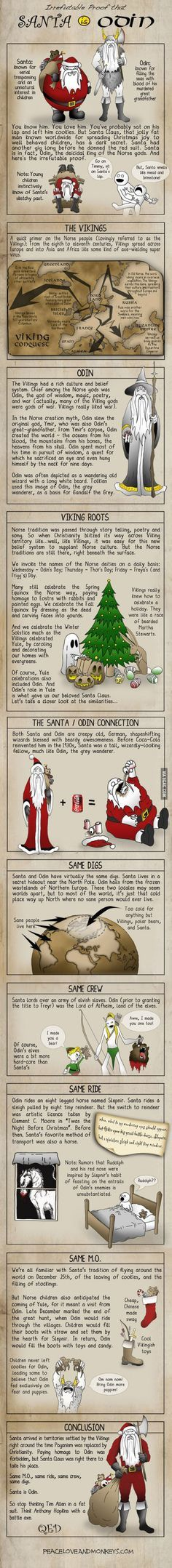 A spoof on the annual Odin is Santa Claus (or on mushrooms) posts that show up.