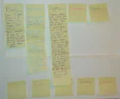 Book plotting and the storyboard I put together.