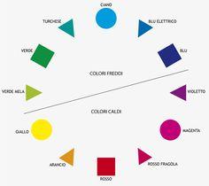 combinazione armonica colori caldi e freddi