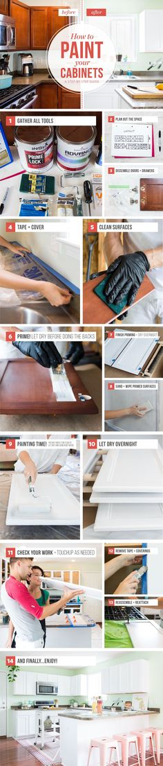 Here's everything you need to know in order to paint your old, wooden kitchen cabinets so that they look like brand-new (white!) ones.