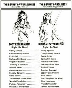 Biblical externalism as opposed to carnal externalism Bible Study Notebook, Scripture Study, Bible Notes, Bible Scriptures, Christian Life, Christian Quotes, Vie Simple, Bibel Journal, Pseudo Science