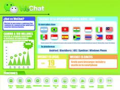 WeChat estadisticas