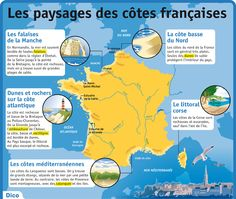 Fiche exposés : Les paysages des côtes françaises French Teaching Resources, Teaching French, France Geography, Learn French Fast, Medical Mnemonics, Study French, French Education, French Language Learning, France Travel