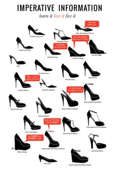 Know your kitten heels from your platform wedges via this handy shoe diagram #shoes #footfetish #shoeshopping