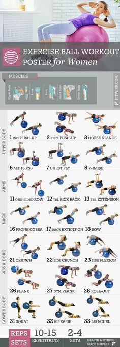 Exercise ball workout poster for women. #ballexercises #coreexercises #fitness fitness workouts arms #FitnessWorkouts #Diettips