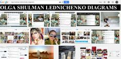 OLGA SHULMAN LEDNICHENKO | Page 3