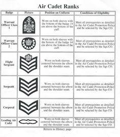 (2016) Royal Canadian Air Cadets - Herbert Booker - Picasa Web Albums