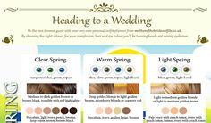 Get to know your perfect wedding guest outfits, based on eye colour, hair colour and skin tone.