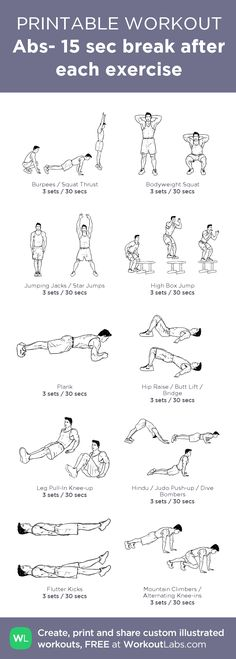 Abs- 15 sec break after each exercise; 1:30- 2 minute rest after each circuit: my visual workout created at WorkoutLabs.com • Click through to customize and download as a FREE PDF! #customworkout