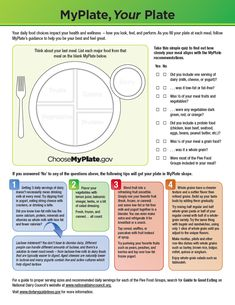 my plate yourplate