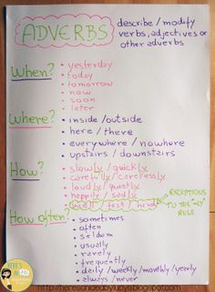 Anchor Chart Ideas - Adverbs Part 1/2