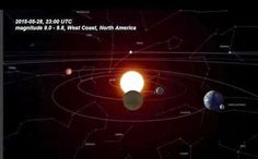 Evento Global em 28 de maio de 2015 previsto em Misteriosa quadra de Nostradamus