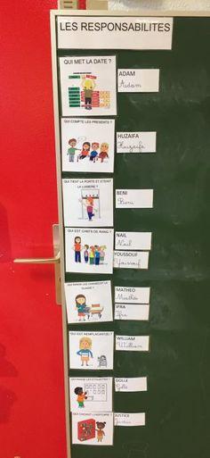 La Maternelle De Wendy » Fiches et documents pour la classe