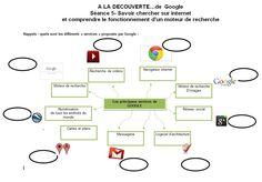 L'ODYSSEE d'LN ---- Le fonctionnement de Google : la place du questionnement sur la requête : séance proposée aux 6e. Il s'agit de la 5e séance d'initiation à la recherche documentaire.