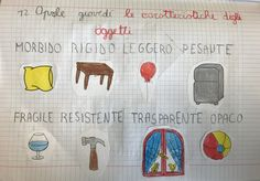 I materiali classe prima – Maestra Mihaela New Years Eve Party, Pixel Art, Bullet Journal, Coding, 3, Hobby, Homeschooling, Mary, Education