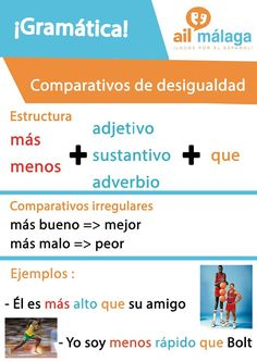 Have fun and learn Spanish with the social media content shared in our pages. Our students and fans love our vocabulary, grammar, false friends and Spanish language video posts! Spanish Songs, Spanish Phrases, Spanish Grammar, Spanish Vocabulary, Spanish Language Learning, Spanish Lessons, Foreign Language, Simple Spanish Words, Spanish Website