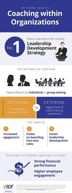 Coaching within Organizations #infographic