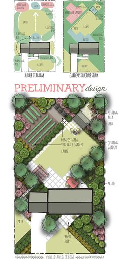 Spatial design is a wonderful way to define your garden spaces and determine planting bed locations. Luckily there is a process to lead us through this exciting design journey. A few weeks ago I began introducing the design process through bubble diagrams, then garden structure studies. This post will now highlight the next step: the preliminary design. The preliminary design builds on the garden structure study by adding the location of plant and hardscape materials, though plants a...