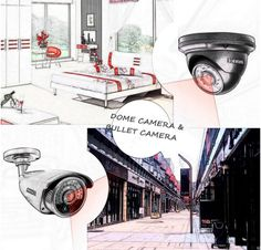 A brief introduction of video security system Video Security System, Bullet Camera, Dome Camera, Security Camera, Interior, Movie Posters, Backup Camera, Indoor, Spy Cam