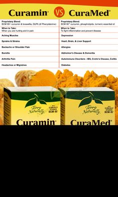 Send to Kindle  It's no surprise that Curamin and CuraMed are two of our best selling supplements – our customers love them. If you read our post on Curamin Benefits, you'll see there's not enough we can say about the benefits of the BCM-95® curcumin found in Curamin and Curamed. There's just one problem – …