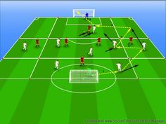 FC Bayern Munich - Passing and moving from zone to zone Soccer Shooting Drills, Soccer Practice Drills, Football Coaching Drills, Ohio State Football, American Football, College Football, Football Tactics, Barcelona Training, Soccer Season