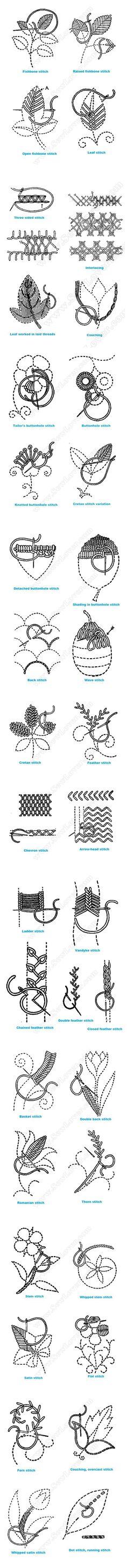 ,puntos de bordados