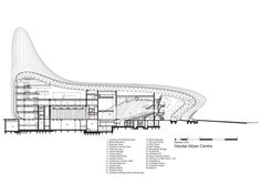 Gallery of Heydar Aliyev Center / Zaha Hadid Architects - 49