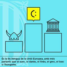 és la 9a llengua de la Unió Europea, amb més parlants que el suec, el danès, el finès, el grec , el txec o l'hongarès.